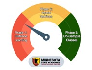 Back to School Infographic Dial - refer to PDF for full description